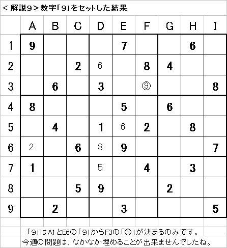 解説9−20090614