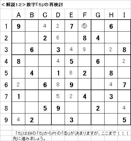 解説12−20090614