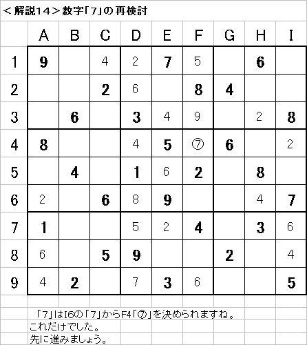 解説14−20090614