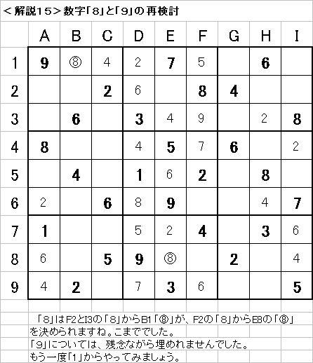解説15−20090614