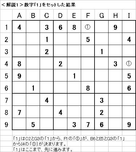 解説1−20090621