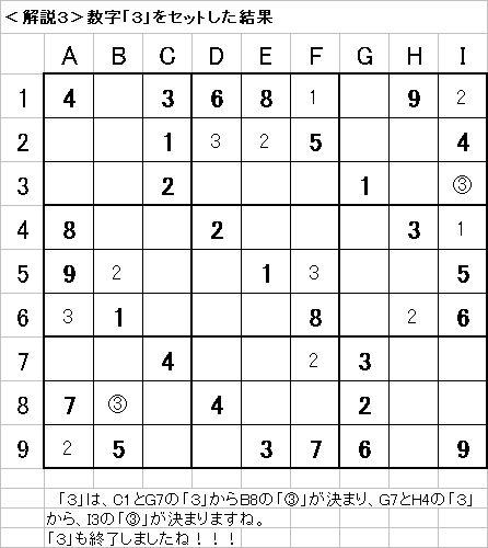 解説3−20090621