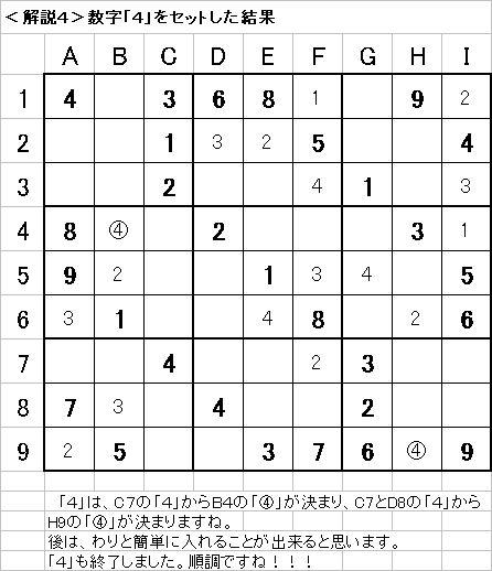 解説4−20090621