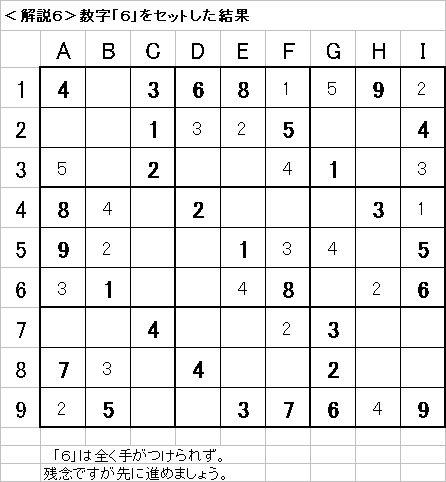 解説6−20090621