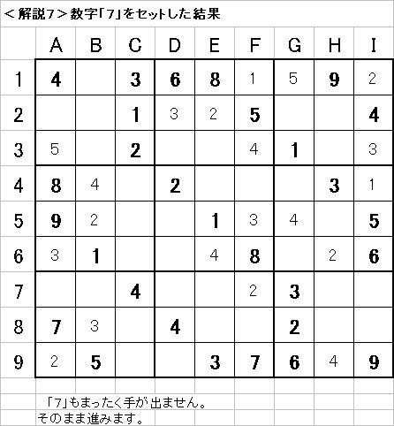 解説7−20090621