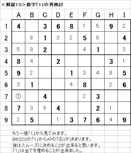 解説10−20090621