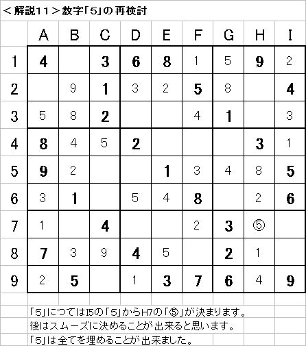 解説11−20090621