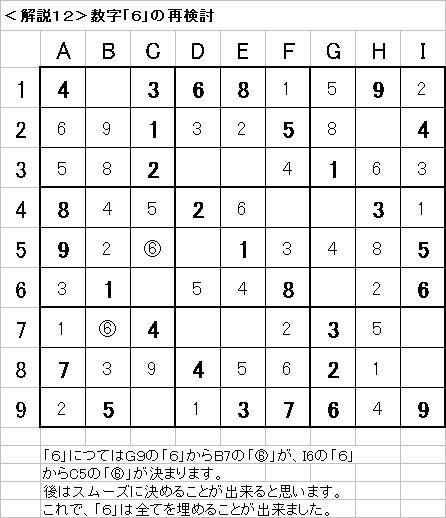 解説12−20090621