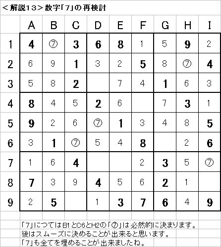 解説13−20090621