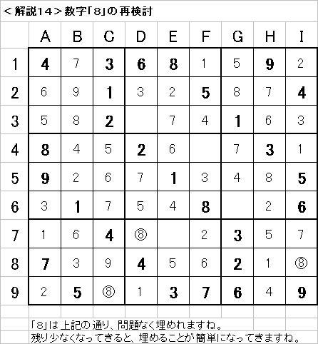 解説14−20090621