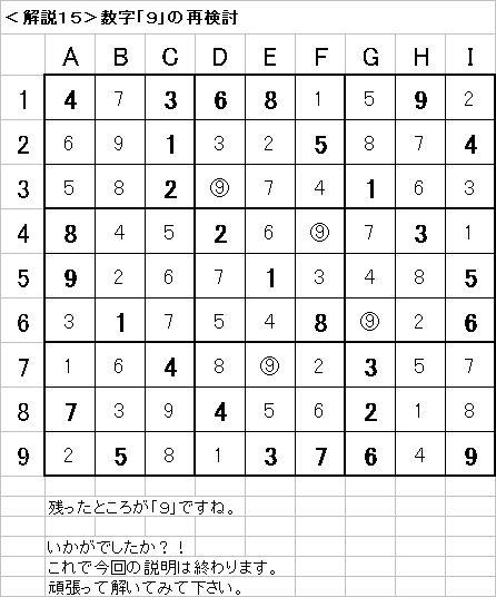 解説15−20090621
