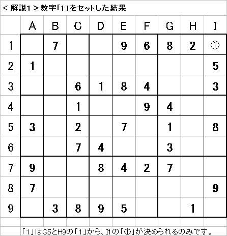 解説1−20090628