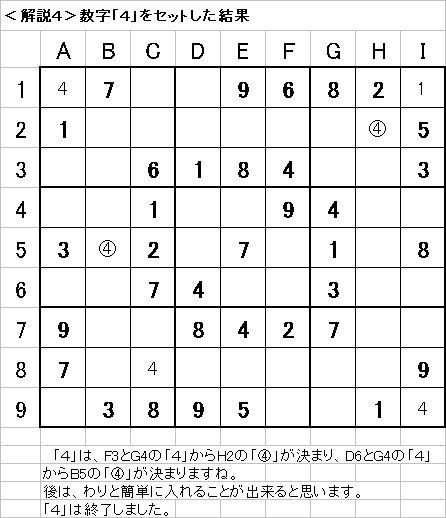 解説4−20090628