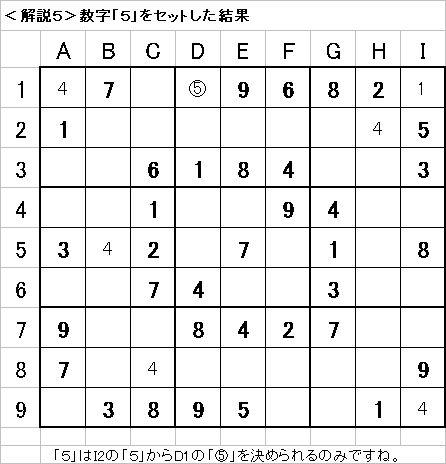 解説5−20090628