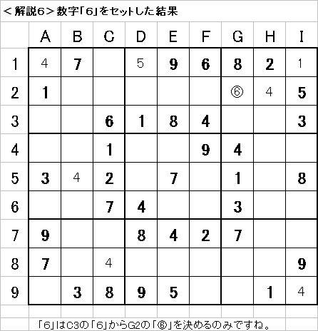 解説6−20090628