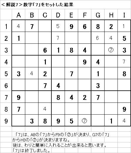 解説7−20090628