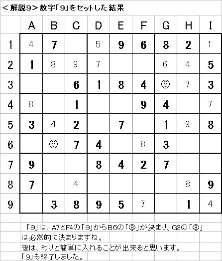 解説9−20090628