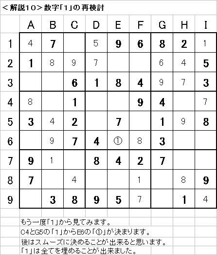 解説10−20090628