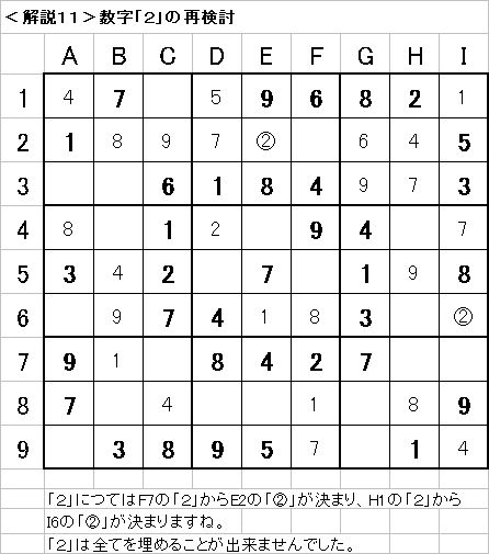 解説11−20090628