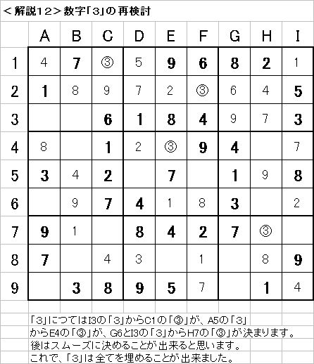 解説12−20090628