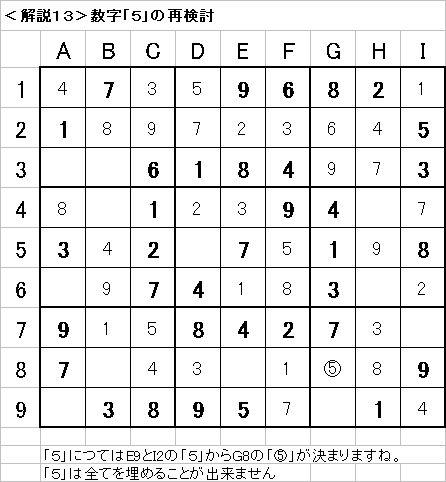 解説13−20090628