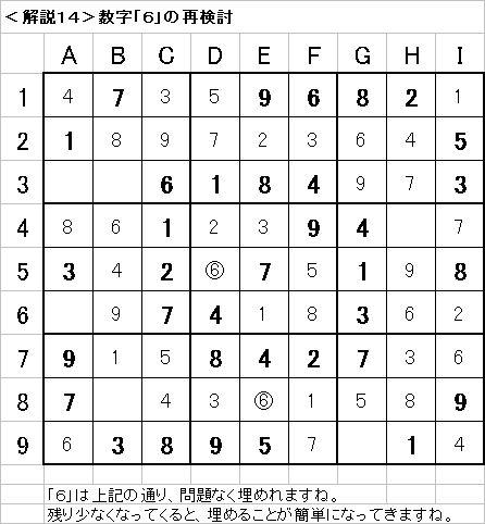 解説14−20090628