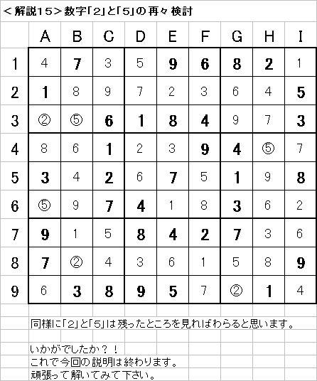 解説15−20090628