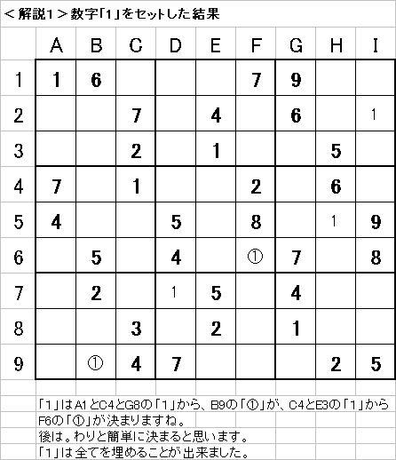 解説1−20090705