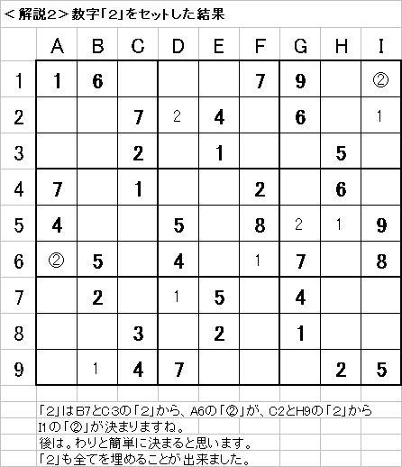 解説2−20090705