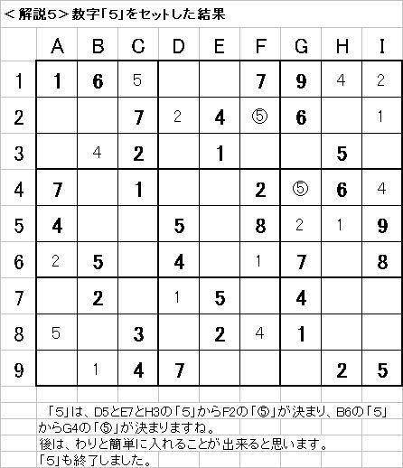 解説5−20090705