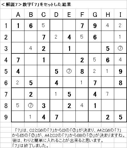解説7−20090705