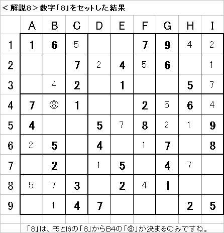 解説8−20090705