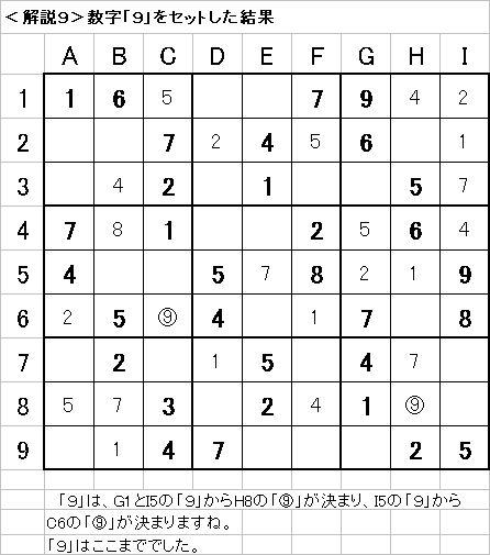 解説9−20090705
