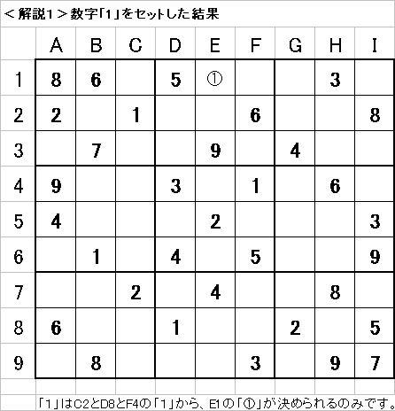 解説1−20090712