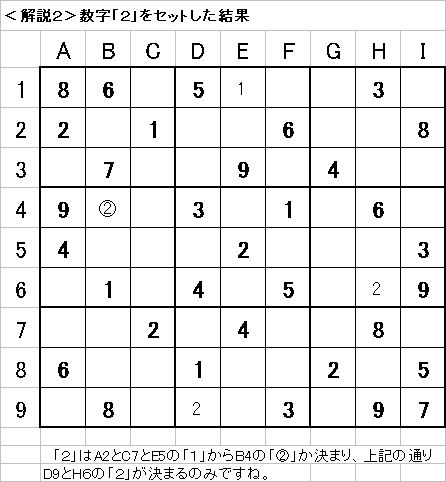 解説2−20090712