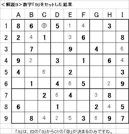 解説9−20090712