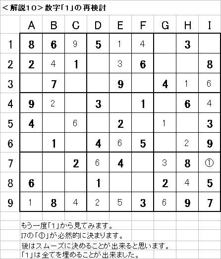 解説10−20090712