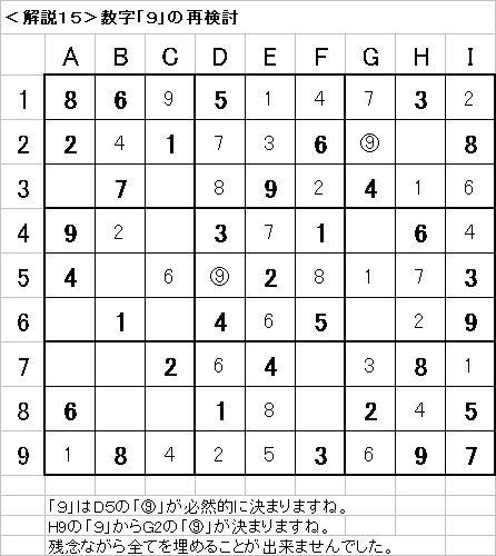 解説15−20090712