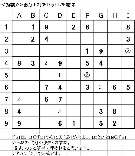 解説2−20090719