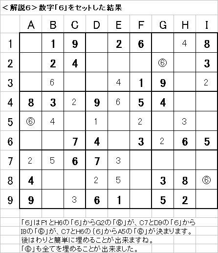 解説6−20090719