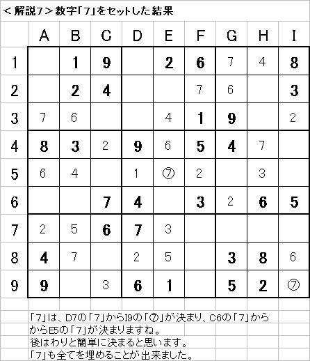 解説7−20090719