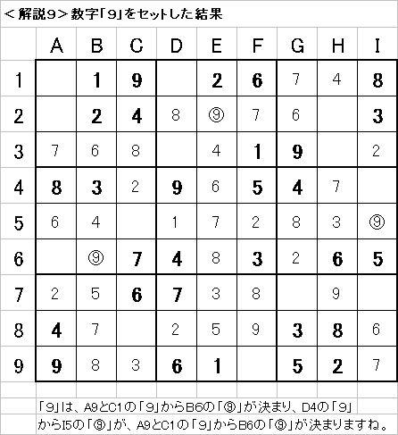 解説9−20090719