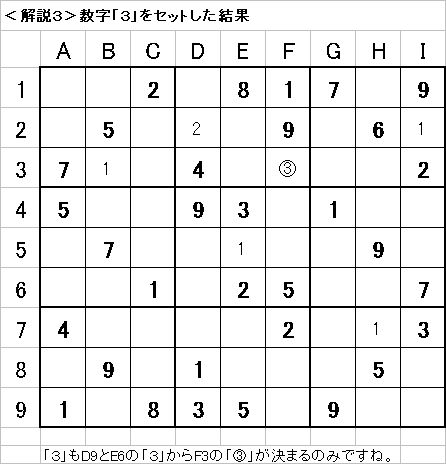解説3−20090726