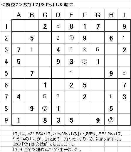 解説7−20090726