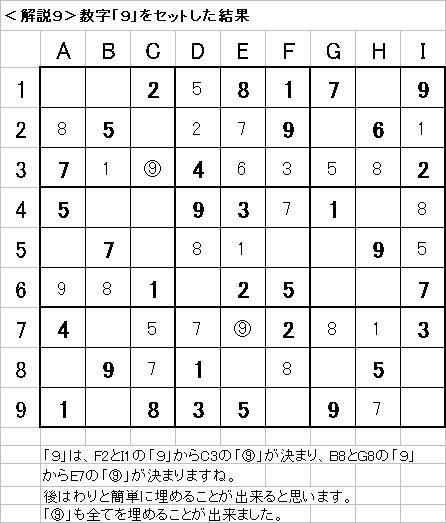 解説9−20090726