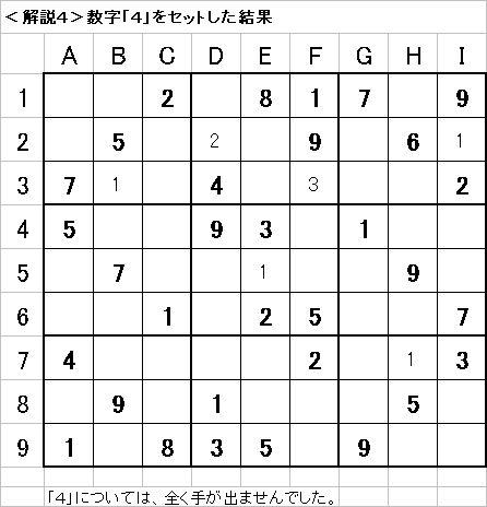 解説4−20090726