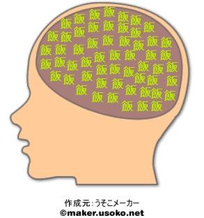 脳内メーカー・前世