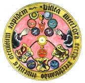 魔法の円形