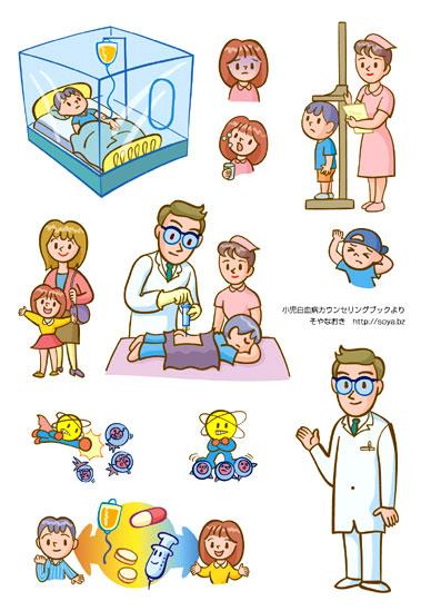 医療用イラスト-1