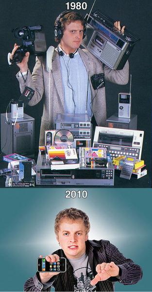 家電の過去未来